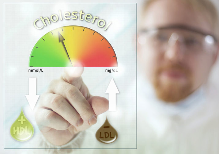 All You Need to Know about High Cholesterol Levels